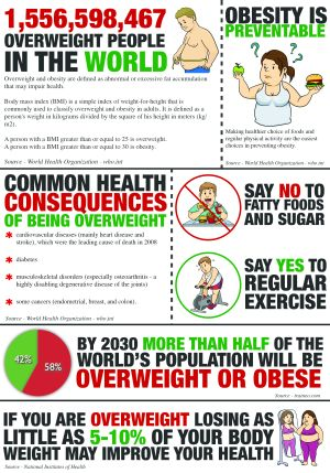 weight-loss-infographic