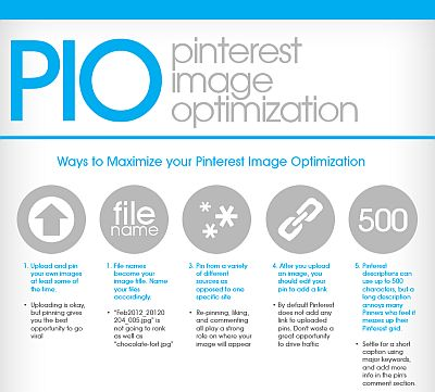 optimize-pinterest-images