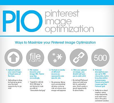 optimize-pinterest-images