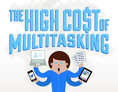 cost-of-multitasking