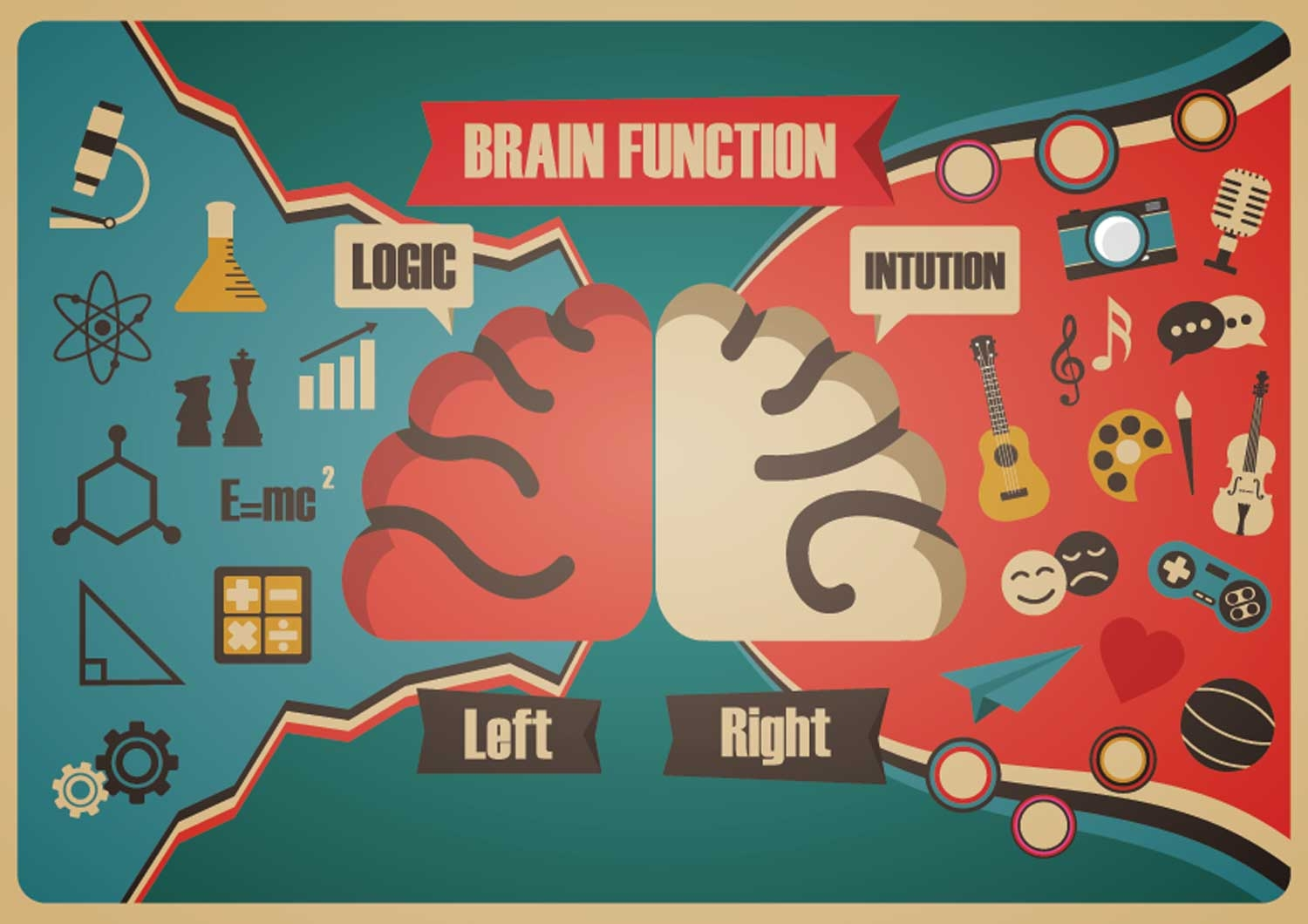 right-left-brain